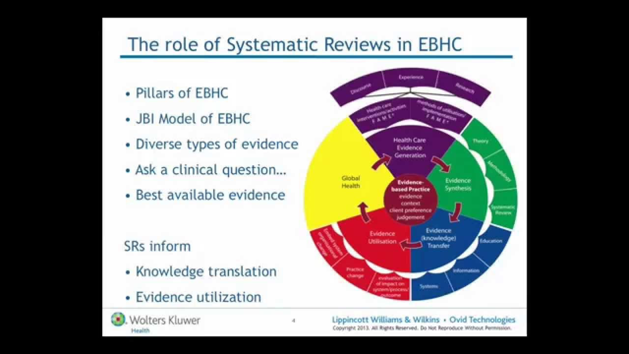 Systematic Reviews in Health Care: Meta