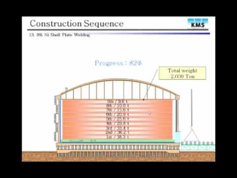 Tank Construction Sequence Youtube