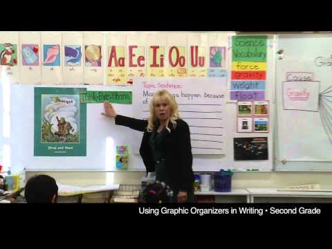 Using Graphic Organizers in Writing (Second-Grade Class)