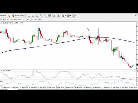 forex-swap-rates:-how-to-find-them-in-mt4