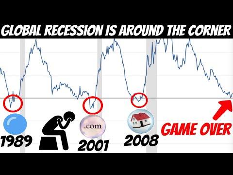 Two The Most Important Indicators Signaling Stock Market Crash (2020 Recession)