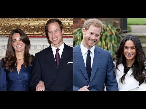 Kate Middleton, Prince William Divorce,prince Charles