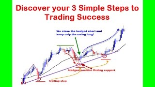 Discover 3 simple steps to trading success (evergreen)
