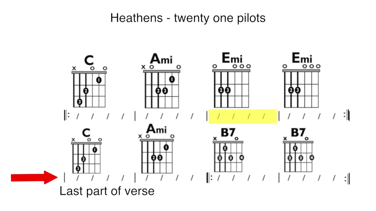 twenty one pilots - heathens play along chord chart
