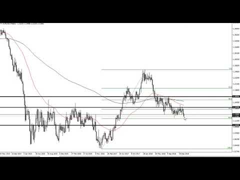 EUR/USD Technical Analysis For The Week Of February 18, 2019 By FXEmpire.com