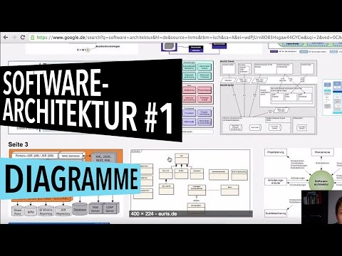 Softwarearchitektur #1: Diagramme