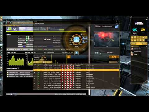 Eve Online Industry: Tech II Building and finding a good base of operations.