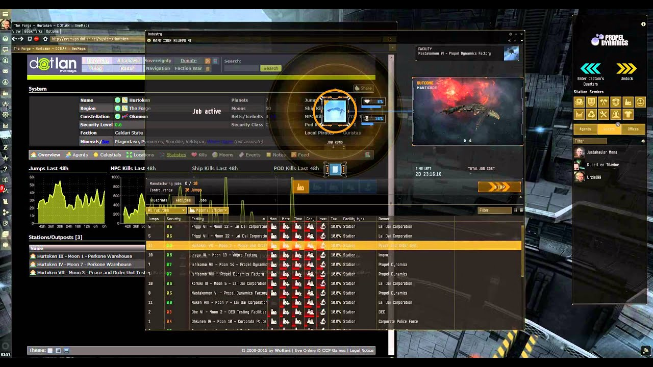 Eve online industry tech ii building and finding a good for Find a good builder