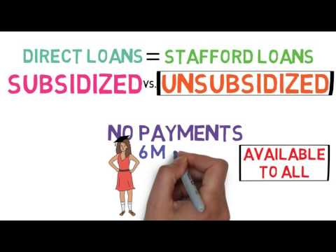 student-loans-101-(financing-your-education-2/4)