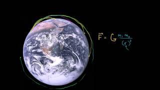 Сила тяжести для космонавтов на орбите