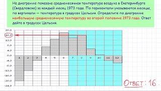 задача 2 ЕГЭ по математике. Урок 18