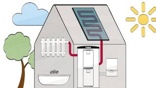 Funktionsprinzip Solar - Vaillant