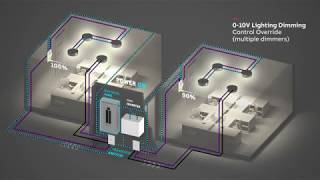 ABB Mini Inverter Wiring Diagram-Multiple 0-10V dimming control - YouTubeYouTube
