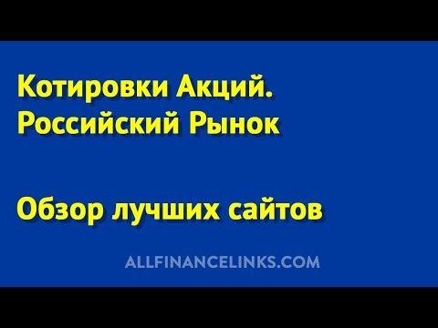 Сайты для анализа котировок акций российского фондового рынка