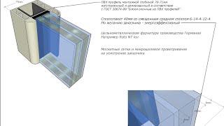 видео Выбор оптимального стеклопакета