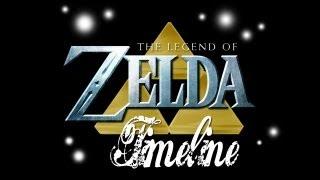 The Legend of Zelda - Timeline Theorie