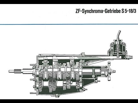 have a look into broken zf s5 18 3 gearbox of an iveco 35 8 youtube rh youtube com Ford ZF 6-Speed Transmission Diagram ZF Meritor Transmission Wiring Diagram