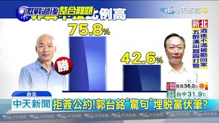 20190714中天新聞 抓到了! 灌票怕韓贏 「4成綠選民」挺郭台銘
