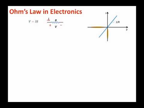 Circuits Review for Electronics 1 - Ohm's Law