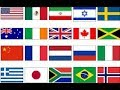 The most similar flags in the world