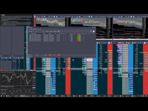 Live Futures Trading.  Bitcoin and Treasuries Futures. 2018-01-26