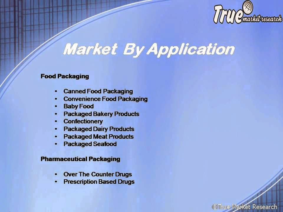 "the global anti counterfeit packaging market Global anti-counterfeit packaging market size, trends, industry analysis and forecast by 2025  a fresh report has been added to the wide database of market research hub (mrh) titled ""global anti-counterfeit packaging market report 2018"" which provides an outlook for current market value as well as the expected forecast including rate on."