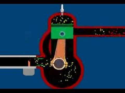 2 stroke outboard Vrs 4 stroke outboard  YouTube