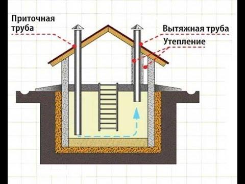 Погреб стены материалы / Погреб виды стен / Как построить погреб / Cellar wall materials