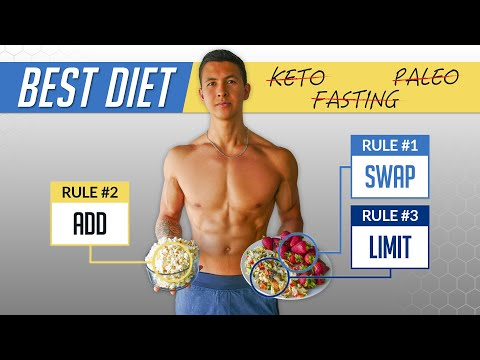 The Single Best Diet To Lose Fat (3 MUST FOLLOW RULES)