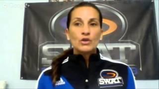 Swat Fitness Kalamazoo Mi