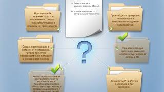 Электронный курс «Работа с программой PX» для компании X5 Retail Group