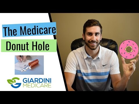 The Medicare Donut Hole 2020 (How Does it Work?)