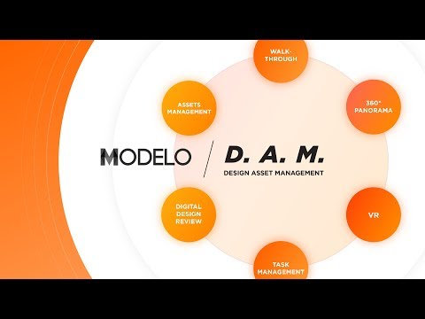 Design Asset Management with Modelo/ Feature Overview
