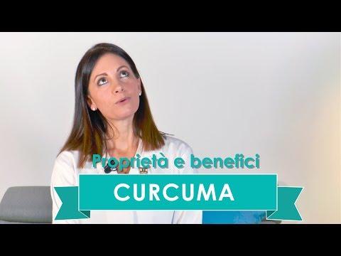 I Segreti della CURCUMA. Proprietà e Biodisponibilità.