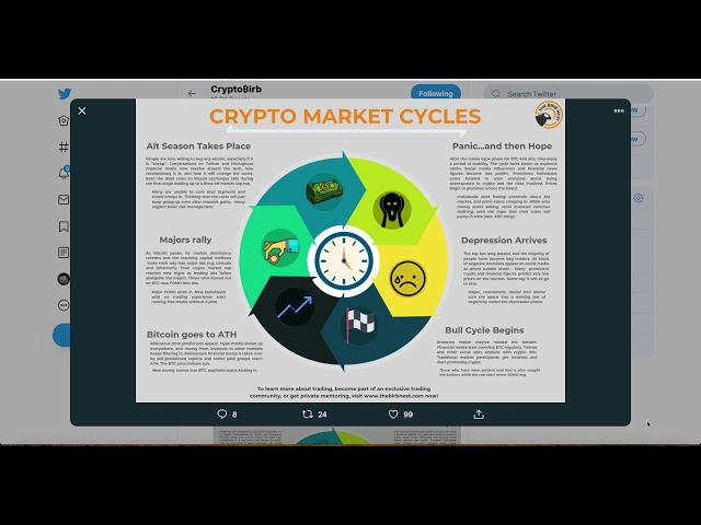 btc markets stellar lumens registrazione btc 2021
