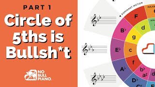 Circle of 5ths is Bullsh*t, See Why...(Part 1 - Circle of Fifths Piano Lesson)