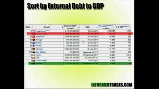 A Simple Forex Strategy: Interest Rates + External Debt/GDP + Trading Ranges