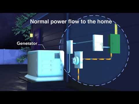 How Generators Work 1