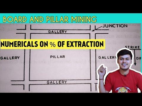 % Of Extraction- Board & Pillar Mining- Part I
