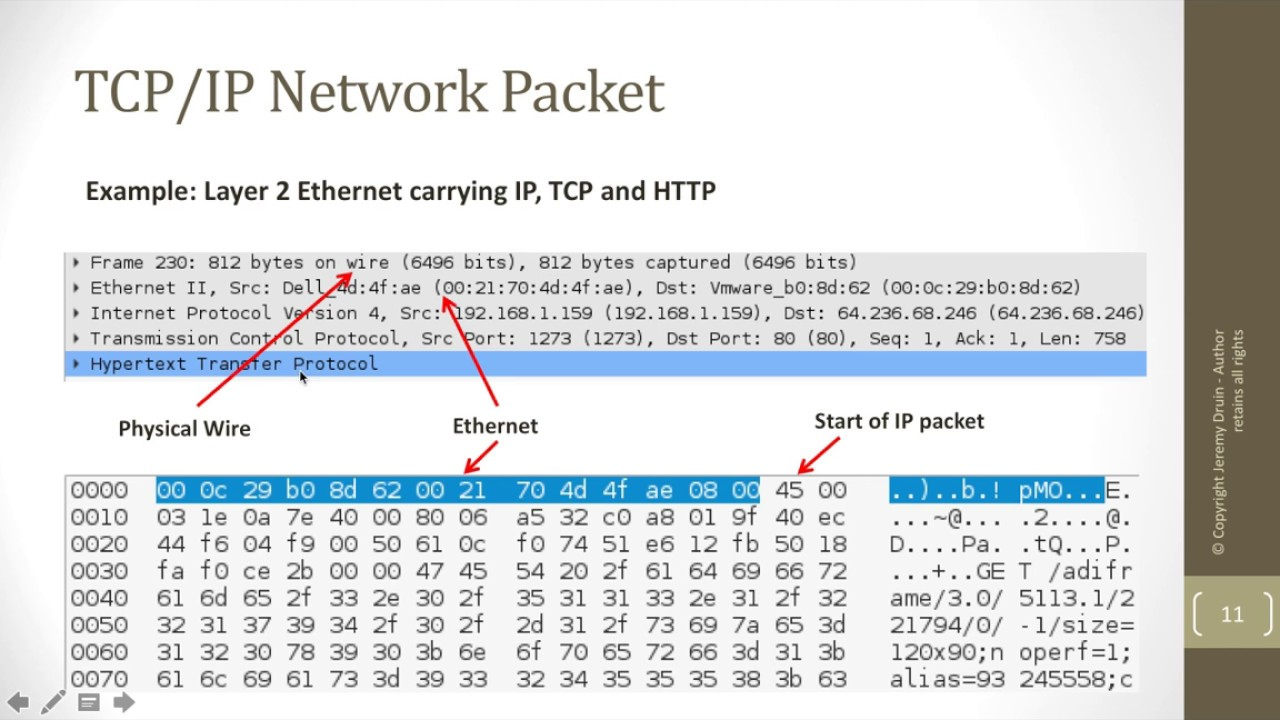 Download Introduction to Packet Analysis - Part 1: Network Protocols