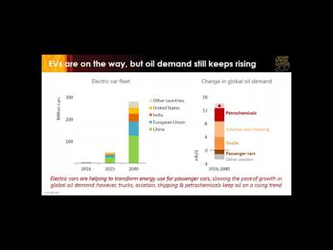 Webinar: The Outlook for fossil fuels