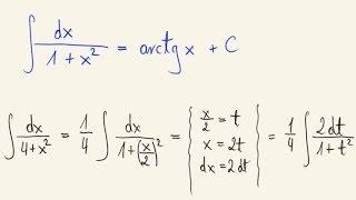 Całkowanie przez podstawianie - przykład - arctg x
