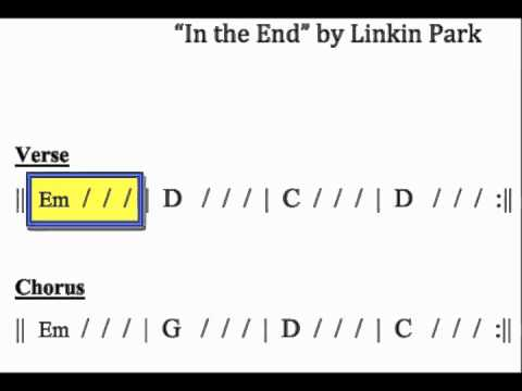 In The End Moving Chord Chart Beginner Guitar Youtube