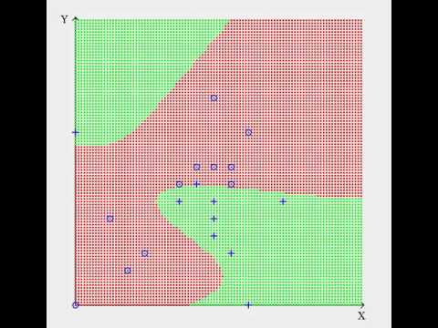 Neural Network Learning - Visualization - 1