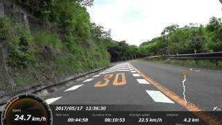勝尾寺から阪急箕面駅前までのダウンヒルです。