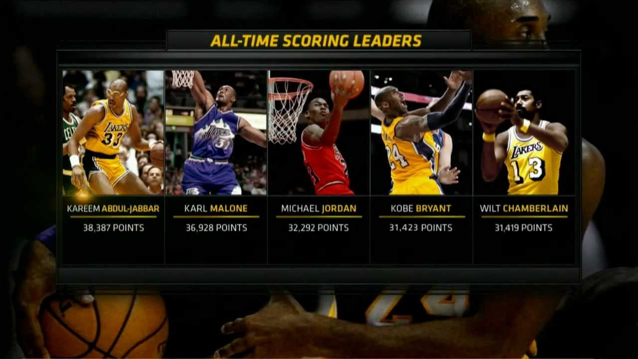 nba all time scorer list