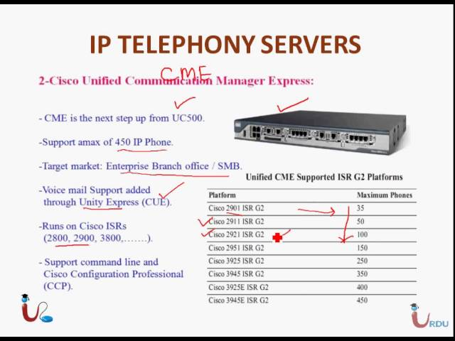 Cisco CCNA Voice certification – TadreesOnline