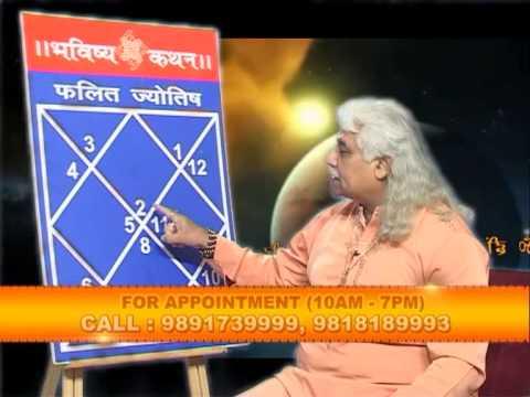 Aacharya Anil Vats ji Bhavishya Kathan Institute of Astro Research Centre.07