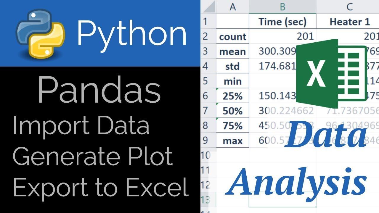 Pandas Data Analysis, Export to Excel