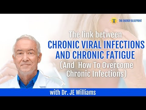The Link Between Chronic Viral Infections And Chronic